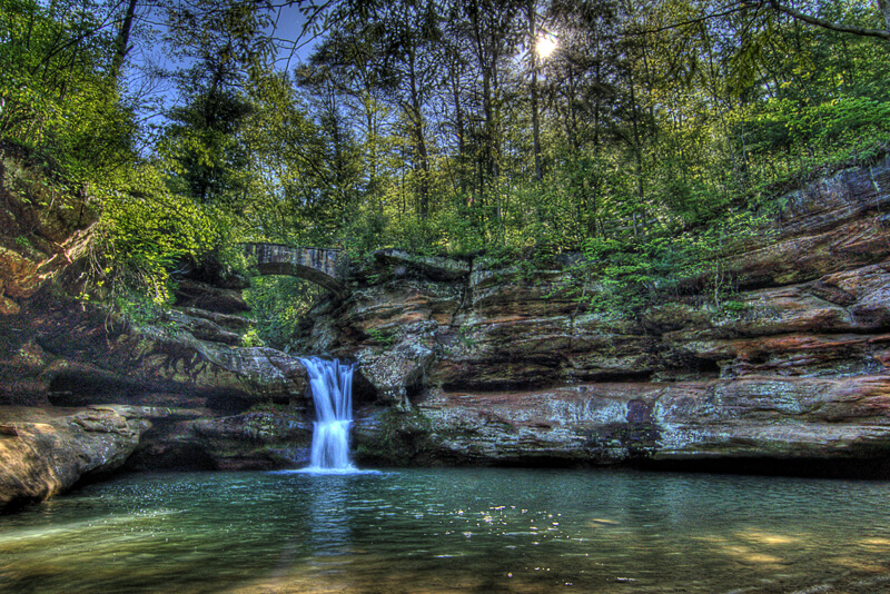 Cedar Falls in Hocking Hills, OH close to Eagle View rental cabins